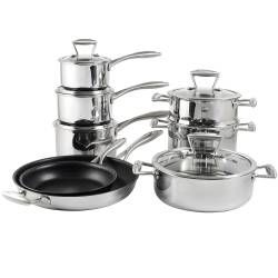 Elite Tri-ply Cookware Set - 8 Piece
